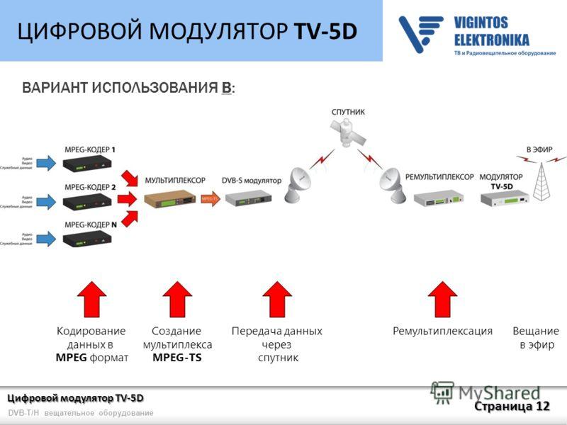 Цифровой модулятор TV-5D Страница 12 DVB-T/H вещательное оборудование ЦИФРОВОЙ МОДУЛЯТОР TV-5D ВАРИАНТ ИСПОЛЬЗОВАНИЯ В: Кодирование данных в MPEG формат Создание мультиплекса MPEG-TS Передача данных через спутник РемультиплексацияВещание в эфир
