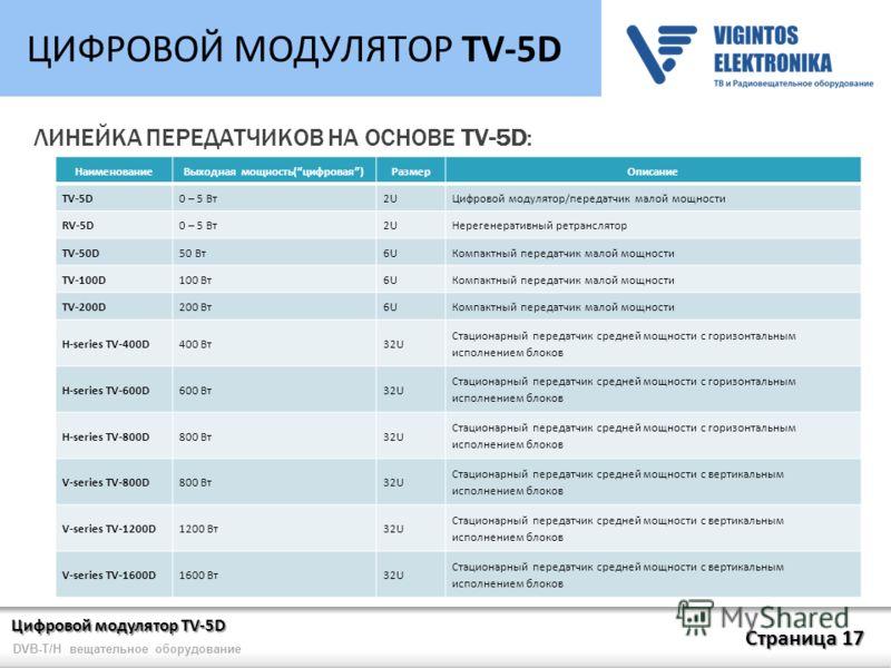 Цифровой модулятор TV-5D Страница 17 DVB-T/H вещательное оборудование ЦИФРОВОЙ МОДУЛЯТОР TV-5D ЛИНЕЙКА ПЕРЕДАТЧИКОВ НА ОСНОВЕ TV-5D: НаименованиеВыходная мощность(цифровая)РазмерОписание TV-5D0 – 5 Вт2U2UЦифровой модулятор/передатчик малой мощности R