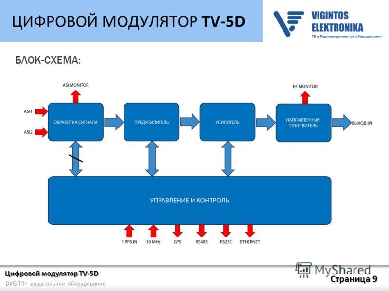 Цифровой модулятор TV-5D Страница 9 DVB-T/H вещательное оборудование ЦИФРОВОЙ МОДУЛЯТОР TV-5D БЛОК-СХЕМА: