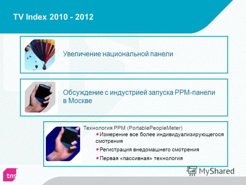 TV Index 2010 - 2012 Увеличение национальной панели Обсуждение с индустрией запуска PPM-панели в Москве Технология PPM (PortablePeopleMeter) Измерение все более индивидуализирующегося смотрения Регистрация внедомашнего смотрения Первая «пассивная» те