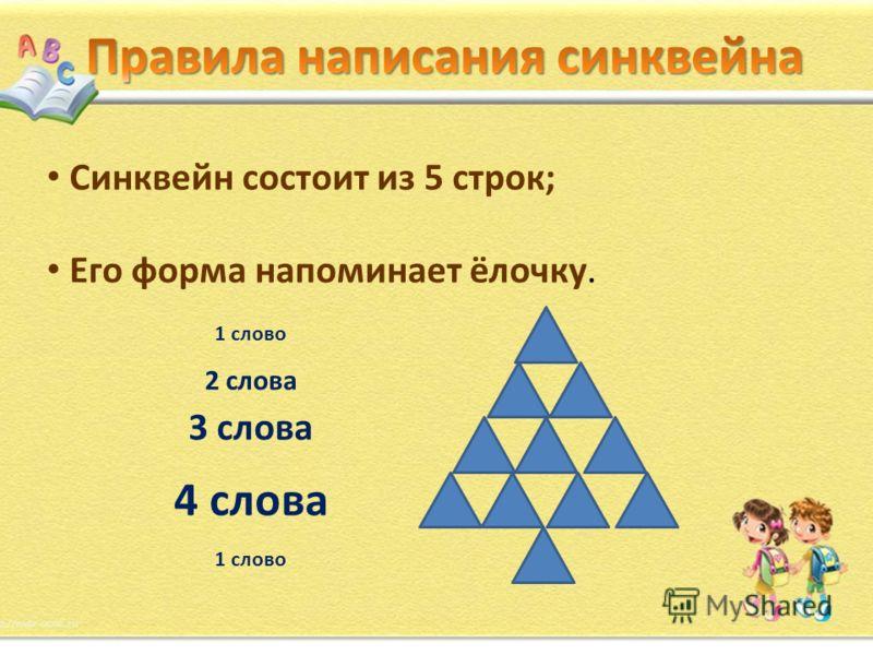 Синквейн состоит из 5 строк; Его форма напоминает ёлочку. 1 слово 2 слова 3 слова 4 слова 1 слово