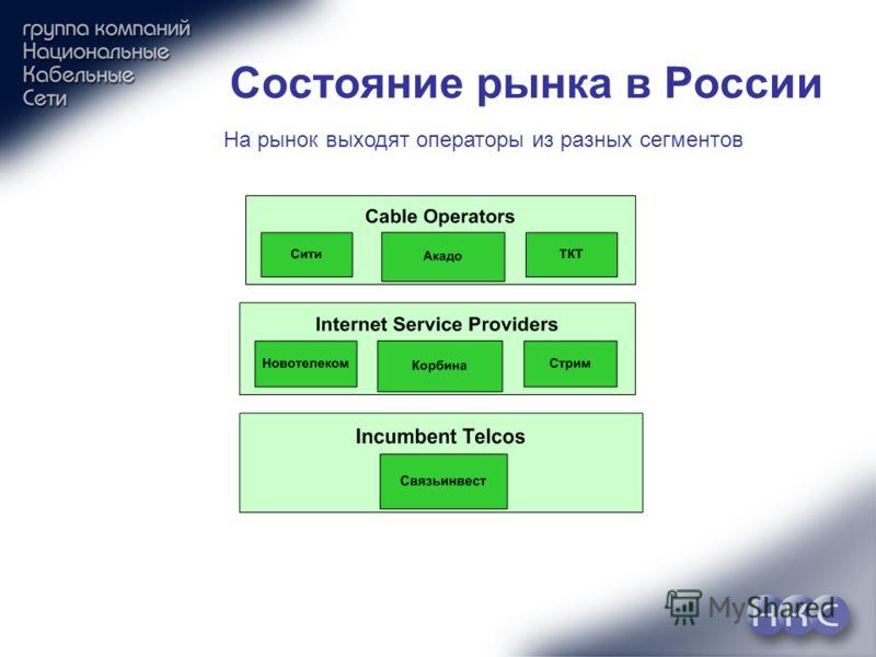 Состояние рынка в России На рынок выходят операторы из разных сегментов