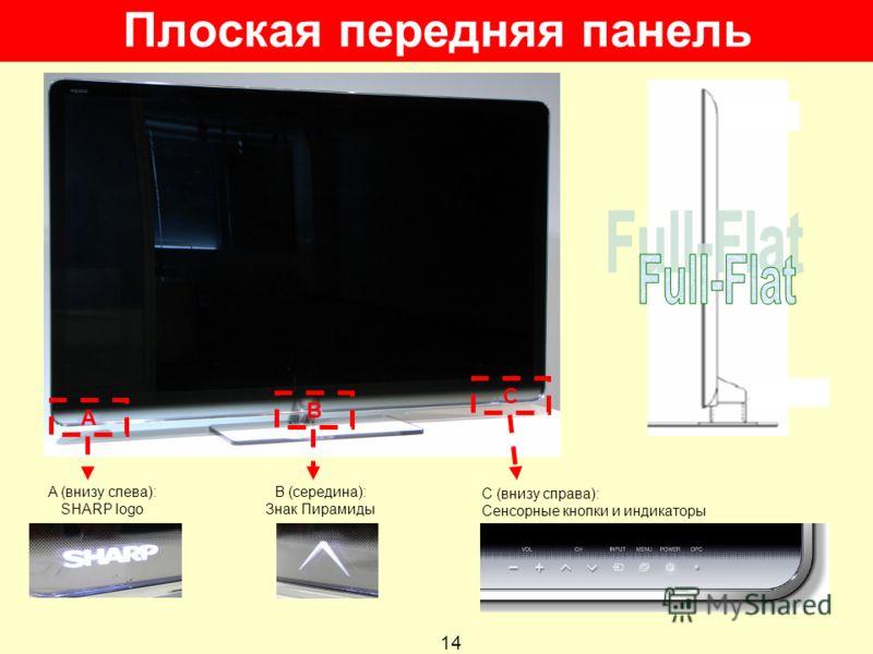 14 A B C A (внизу слева): SHARP logo B (середина): Знак Пирамиды C (внизу справа): Сенсорные кнопки и индикаторы Плоская передняя панель