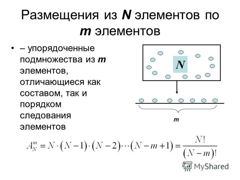 Размещения из N элементов по m элементов – упорядоченные подмножества из m элементов, отличающиеся как составом, так и порядком следования элементов m N
