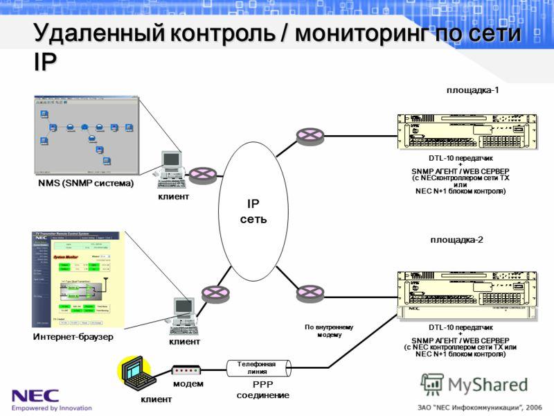 Удаленный контроль / мониторинг по сети IP Интернет-браузер DTL-10 передатчик + SNMP АГЕНТ / WEB СЕРВЕР (с NECконтроллером сети TX или NEC N+1 блоком контроля) NMS (SNMP система) клиент IP сеть клиент модем Телефонная линия PPP соединение По внутренн