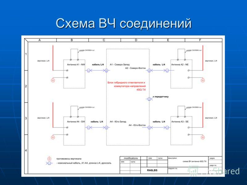 Схема ВЧ соединений