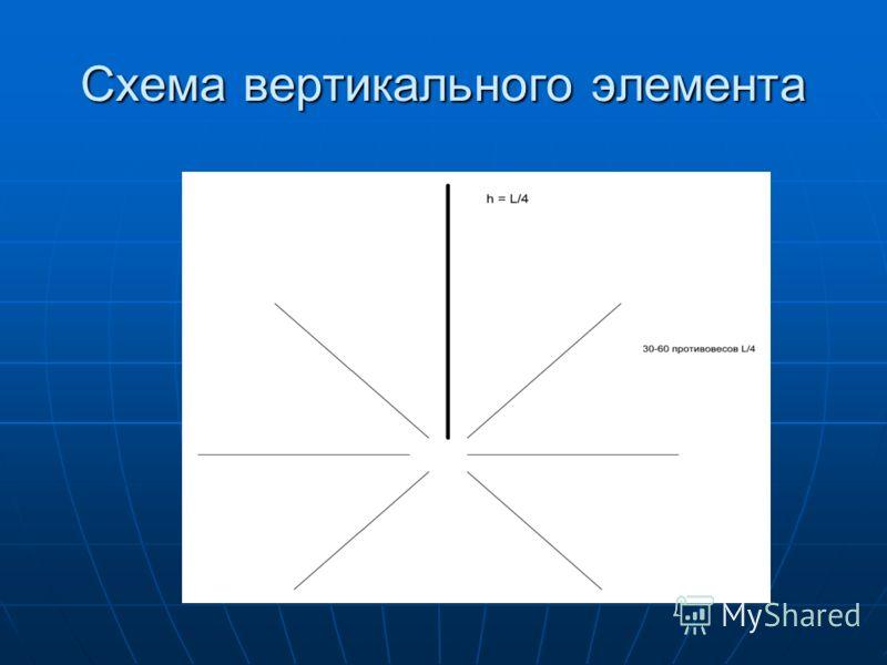 Схема вертикального элемента