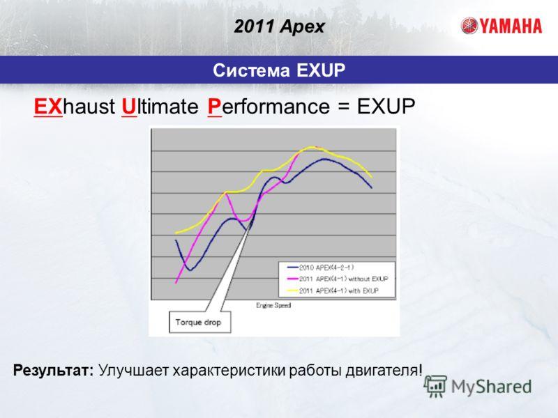 2011 Apex Система EXUP Результат: Улучшает характеристики работы двигателя! EXhaust Ultimate Performance = EXUP