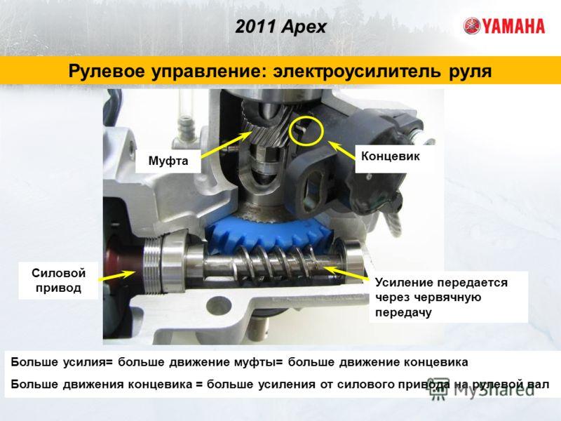 2011 Apex Рулевое управление: электроусилитель руля Больше усилия= больше движение муфты= больше движение концевика Больше движения концевика = больше усиления от силового привода на рулевой вал Концевик Муфта Силовой привод Усиление передается через