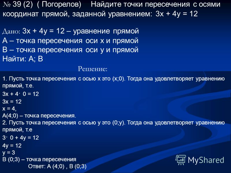 39 (2) ( Погорелов) Найдите точки пересечения с осями координат прямой, заданной уравнением: 3х + 4у = 12 Дано: 3х + 4у = 12 – уравнение прямой А – точка пересечения оси х и прямой В – точка пересечения оси у и прямой Найти: А; В Решение: 1. Пусть то