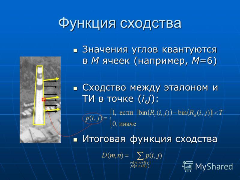 Функция сходства Значения углов квантуются в M ячеек (например, M=6) Значения углов квантуются в M ячеек (например, M=6) Сходство между эталоном и ТИ в точке (i,j): Сходство между эталоном и ТИ в точке (i,j): Итоговая функция сходства Итоговая функци