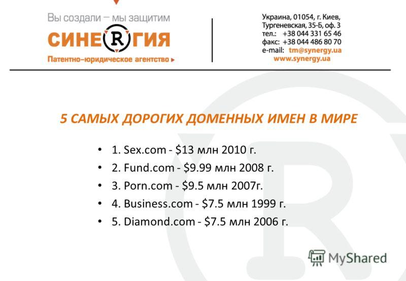 1. Sex.com - $13 млн 2010 г. 2. Fund.com - $9.99 млн 2008 г. 3. Porn.com - $9.5 млн 2007г. 4. Business.com - $7.5 млн 1999 г. 5. Diamond.com - $7.5 млн 2006 г. 5 САМЫХ ДОРОГИХ ДОМЕННЫХ ИМЕН В МИРЕ