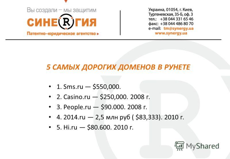 1. Sms.ru $550,000. 2. Casino.ru $250,000. 2008 г. 3. People.ru $90.000. 2008 г. 4. 2014.ru 2,5 млн руб ( $83,333). 2010 г. 5. Hi.ru $80.600. 2010 г. 5 САМЫХ ДОРОГИХ ДОМЕНОВ В РУНЕТЕ
