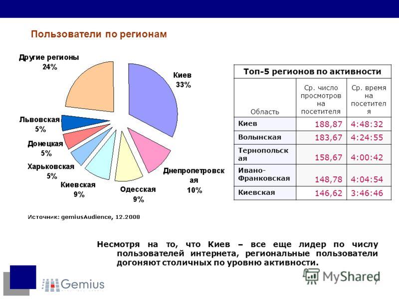 7 Несмотря на то, что Киев – все еще лидер по числу пользователей интернета, региональные пользователи догоняют столичных по уровню активности. Топ-5 регионов по активности Область Ср. число просмотров на посетителя Ср. время на посетител я Киев 188,