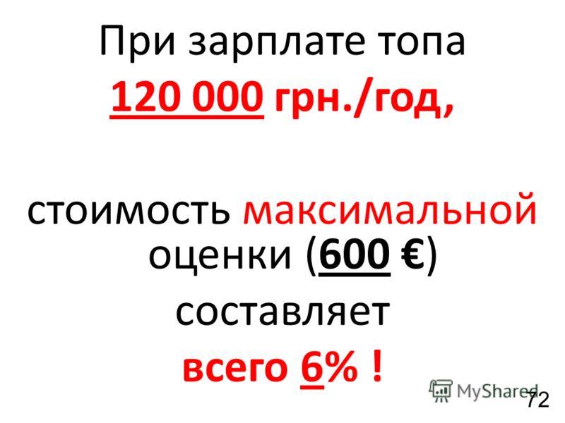 При зарплате топа 120 000 грн./год, стоимость максимальной оценки (600 ) составляет всего 6% ! 72