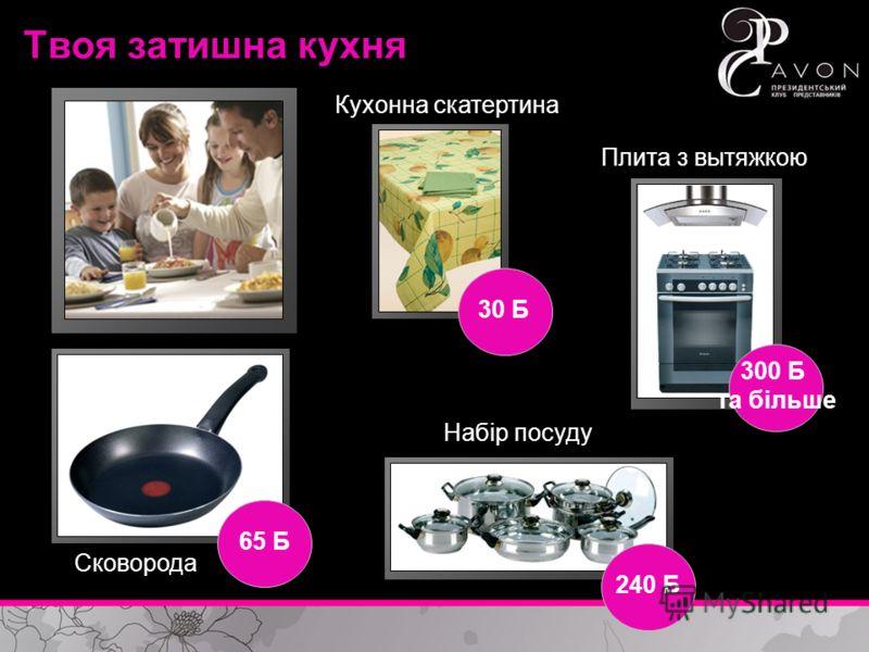 Твоя затишна кухня Сковорода Плита з вытяжкою Набір посуду Кухонна скатертина 30 Б 65 Б 240 Б 300 Б та більше