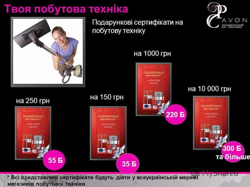 Твоя побутова техніка на 10 000 грн на 1000 грн на 250 грн на 150 грн * Всі представлені сертифікати будуть діяти у всеукраїнській мережі магазинів побутової техніки 35 Б 55 Б 220 Б 300 Б та більше Подарункові сертифікати на побутову техніку