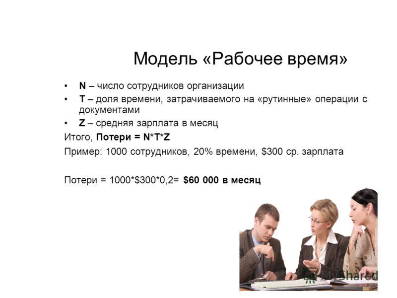 Модель «Рабочее время» N – число сотрудников организации T – доля времени, затрачиваемого на «рутинные» операции с документами Z – средняя зарплата в месяц Итого, Потери = N*T*Z Пример: 1000 сотрудников, 20% времени, $300 ср. зарплата Потери = 1000*$
