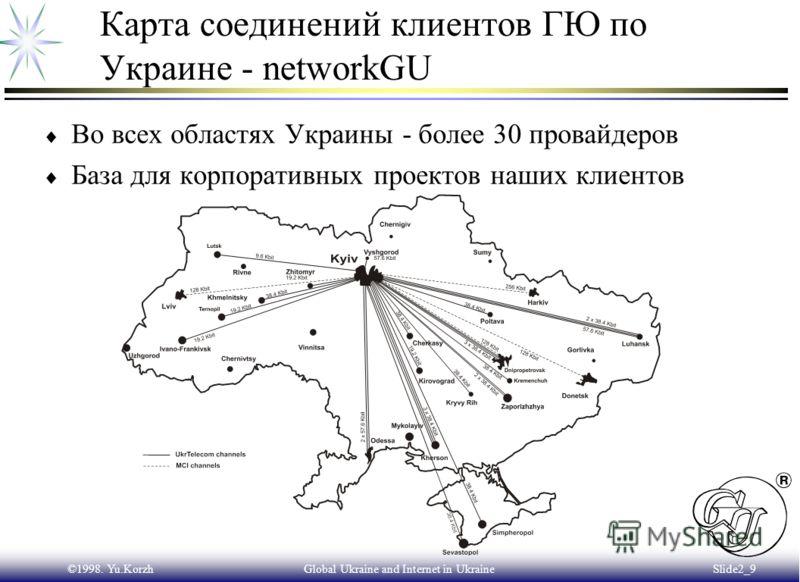 ©1998. Yu.KorzhGlobal Ukraine and Internet in Ukraine Slide2_8 Глобал Юкрейн - динамика роста внешних каналов
