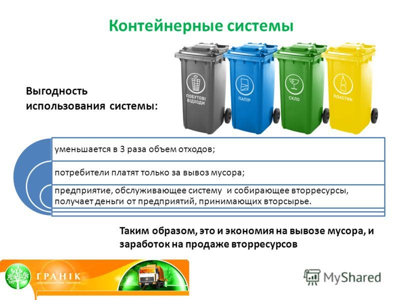 Контейнерные системы Таким образом, это и экономия на вывозе мусора, и заработок на продаже вторресурсов Выгодность использования системы: уменьшается в 3 раза объем отходов; потребители платят только за вывоз мусора; предприятие, обслуживающее систе