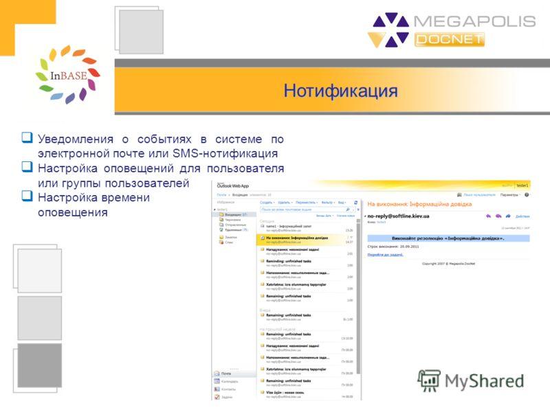 Нотификация Уведомления о событиях в системе по электронной почте или SMS-нотификация Настройка оповещений для пользователя или группы пользователей Настройка времени оповещения