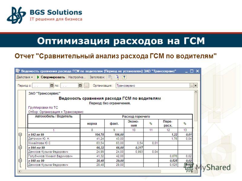 Оптимизация расходов на ГСМ Отчет Сравнительный анализ расхода ГСМ по водителям