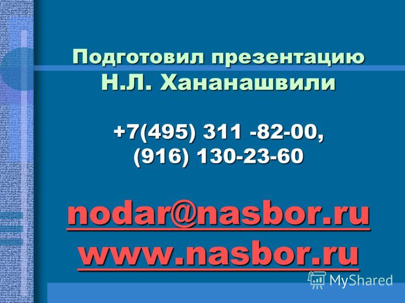 Подготовил презентацию Н.Л. Хананашвили +7(495) 311 -82-00, (916) 130-23-60 nodar@nasbor.ru www.nasbor.ru