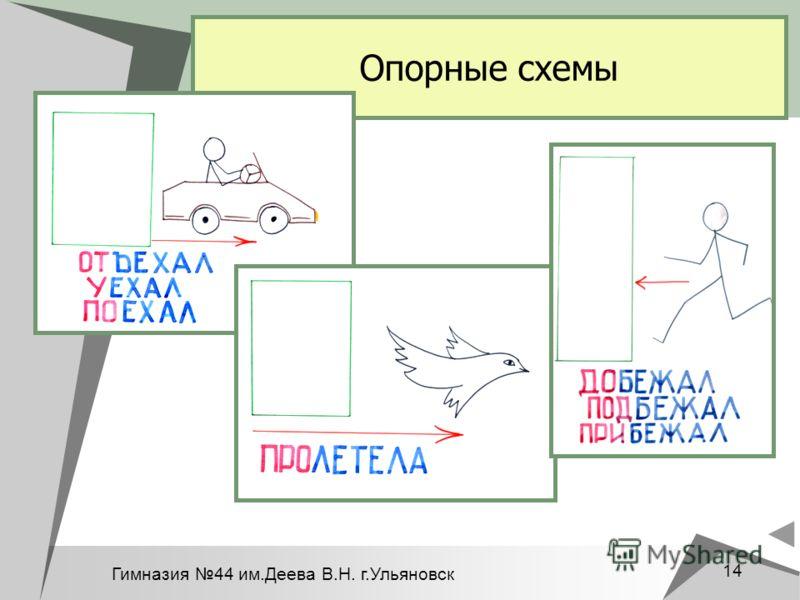Гимназия 44 им.Деева В.Н. г.Ульяновск 14 Опорные схемы