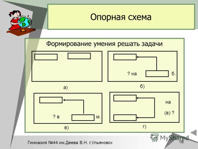 Ульяновск 16 Опорная схема