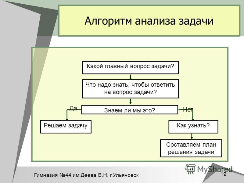 Гимназия 44 им.Деева В.Н. г.Ульяновск 19 Алгоритм анализа задачи Составляем план решения задачи Что надо знать, чтобы ответить на вопрос задачи? Какой главный вопрос задачи? Знаем ли мы это? Да Нет Как узнать?Решаем задачу