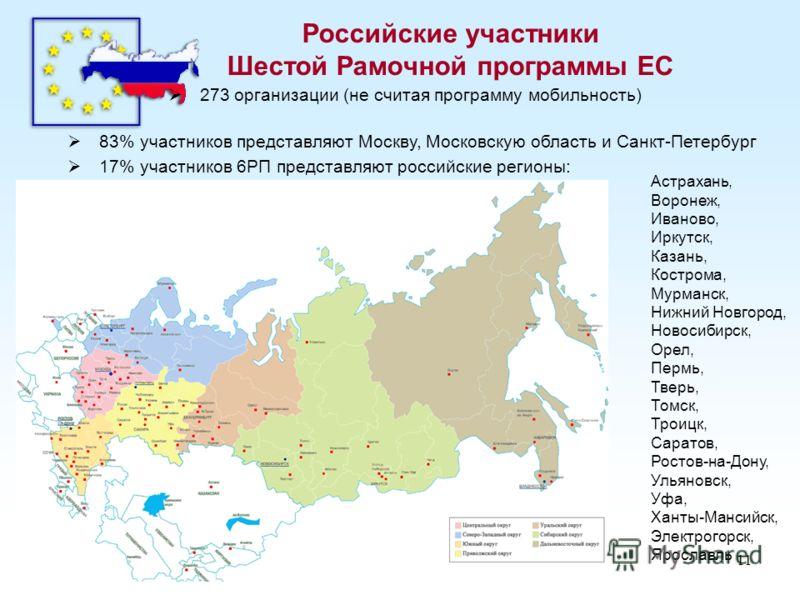 11 Российские участники Шестой Рамочной программы ЕС 273 организации (не считая программу мобильность) 83% участников представляют Москву, Московскую область и Санкт-Петербург 17% участников 6РП представляют российские регионы: Астрахань, Воронеж, Ив