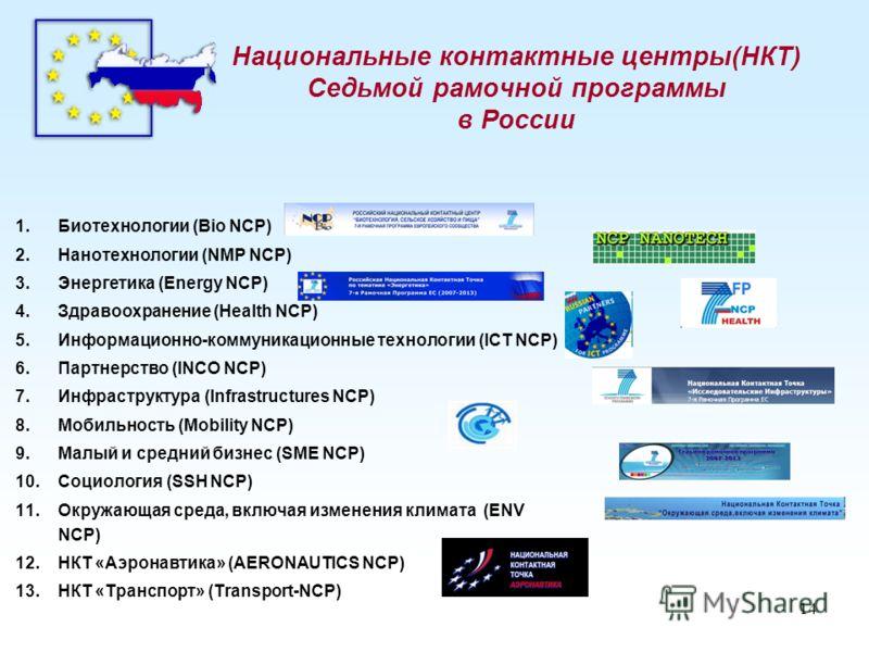 14 Национальные контактные центры(НКТ) Седьмой рамочной программы в России 1.Биотехнологии (Bio NCP) 2.Нанотехнологии (NMP NCP) 3.Энергетика (Energy NCP) 4.Здравоохранение (Health NCP) 5.Информационно-коммуникационные технологии (ICT NCP) 6.Партнерст