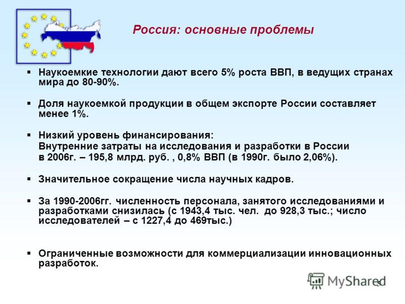 5 Наукоемкие технологии дают всего 5% роста ВВП, в ведущих странах мира до 80-90%. Доля наукоемкой продукции в общем экспорте России составляет менее 1%. Низкий уровень финансирования: Внутренние затраты на исследования и разработки в России в 2006г.