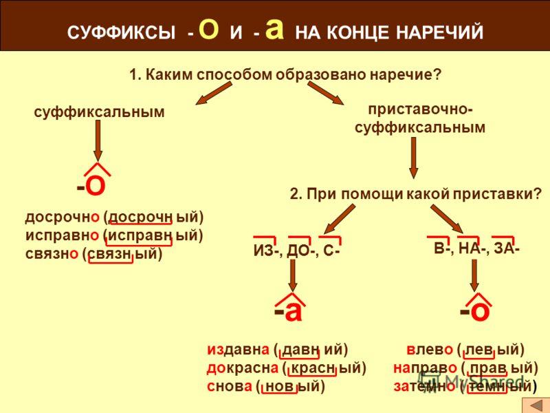 СУФФИКСЫ - О И - а НА КОНЦЕ НАРЕЧИЙ 1. Каким способом образовано наречие? суффиксальным приставочно- суффиксальным -О-О 2. При помощи какой приставки? -а-а-о-о досрочно (досрочн ый) исправно (исправн ый) связно (связн ый) ИЗ-, ДО-, С- В-, НА-, ЗА- из