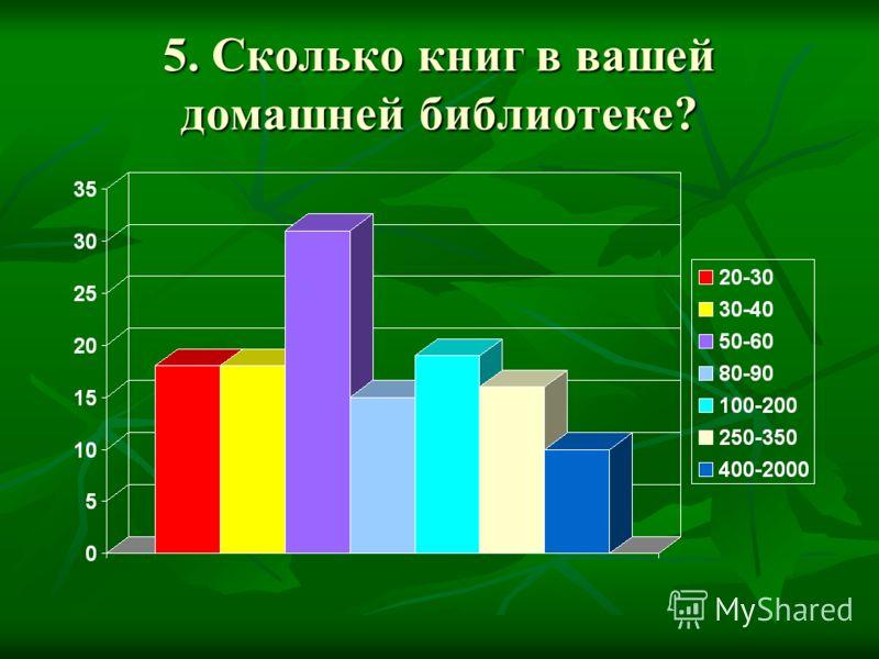 5. Сколько книг в вашей домашней библиотеке?