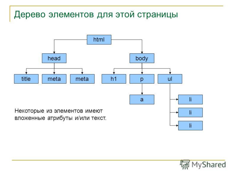 Дерево элементов для этой страницы html headbody titleh1metap ul a li Некоторые из элементов имеют вложенные атрибуты и/или текст.