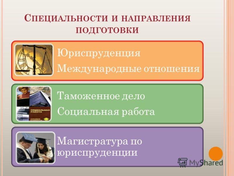 С ПЕЦИАЛЬНОСТИ И НАПРАВЛЕНИЯ ПОДГОТОВКИ Юриспруденция Международные отношения Таможенное дело Социальная работа Магистратура по юриспруденции