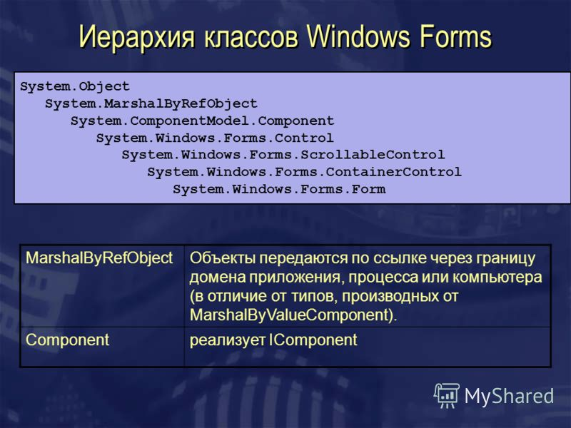 Иерархия классов Windows Forms System.Object System.MarshalByRefObject System.ComponentModel.Component System.Windows.Forms.Control System.Windows.Forms.ScrollableControl System.Windows.Forms.ContainerControl System.Windows.Forms.Form MarshalByRefObj