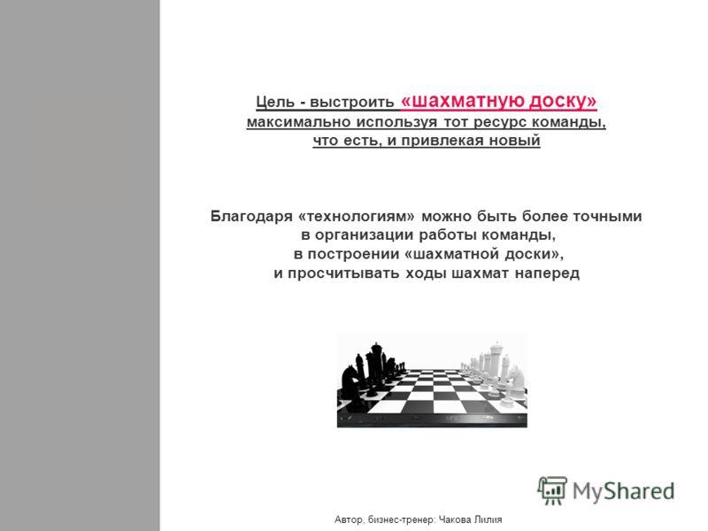 Цель - выстроить «шахматную доску» максимально используя тот ресурс команды, что есть, и привлекая новый Благодаря «технологиям» можно быть более точными в организации работы команды, в построении «шахматной доски», и просчитывать ходы шахмат наперед