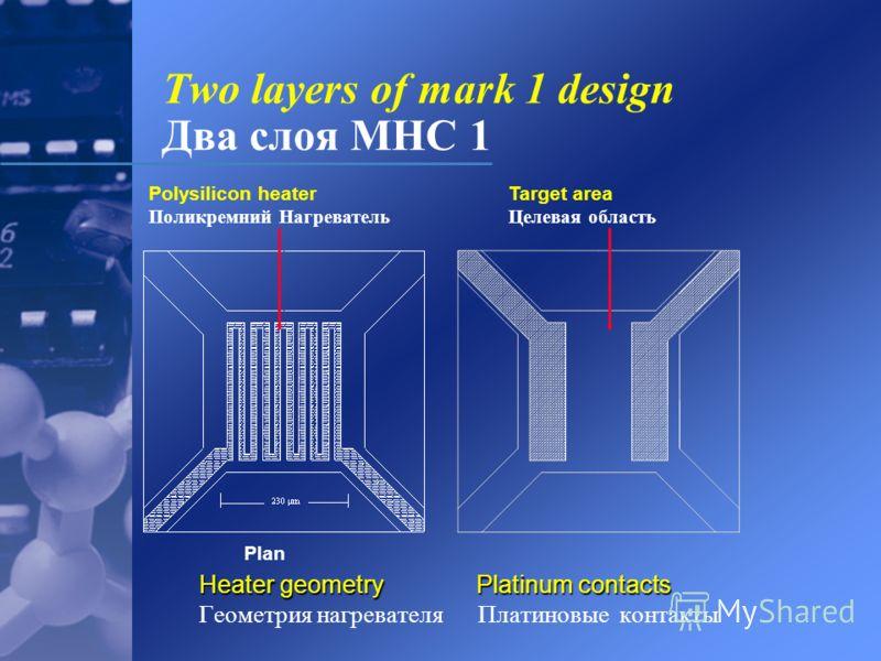 Heater geometry Platinum contacts Heater geometry Platinum contacts Геометрия нагревателя Платиновые контакты Plan Two layers of mark 1 design Два слоя МНС 1 Target area Целевая область Polysilicon heater Поликремний Нагреватель