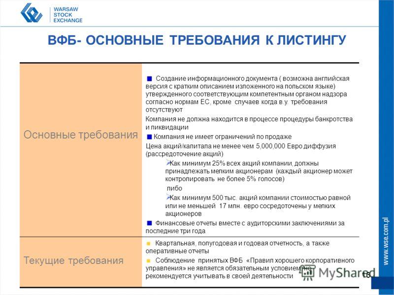 16 ВФБ- ОСНОВНЫЕ ТРЕБОВАНИЯ К ЛИСТИНГУ Основные требования Создание информационного документа ( возможна английская версия с кратким описанием изложенного на польском языке) утвержденного соответствующим компетентным органом надзора согласно нормам Е