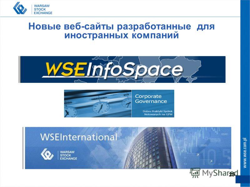 25 Новые веб-сайты разработанные для иностранных компаний