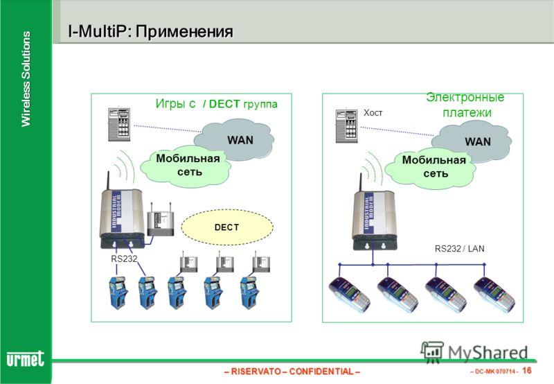 – RISERVATO – CONFIDENTIAL – – DC-MK 070714 - 16 Wireless Solutions I-MultiP: Применения Игры с / DECT группа WAN Мобильная сеть RS232 DECT Электронные платежи Хост WAN Мобильная сеть RS232 / LAN
