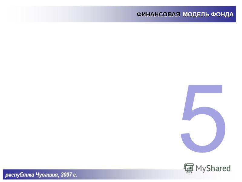 ОБЪЕМ ИНВЕСТИЦИЙ ПО СТАДИЯМ ПРОЕКТОВ республика Чувашия, 2007 г.