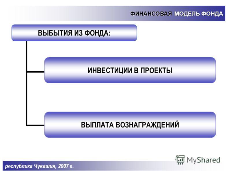 ФИНАНСОВАЯ МОДЕЛЬ ФОНДА 5 республика Чувашия, 2007 г.