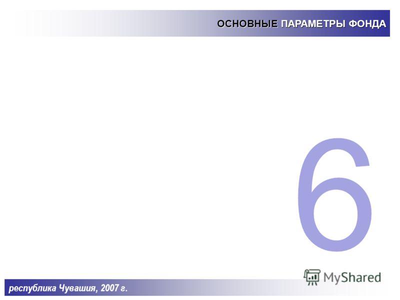 ПОСТУПЛЕНИЕ СРЕДСТВ ОТ ПРОЕКТОВ республика Чувашия, 2007 г.