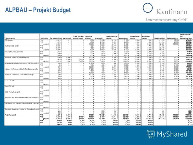 ALPBAU – Projekt Budget