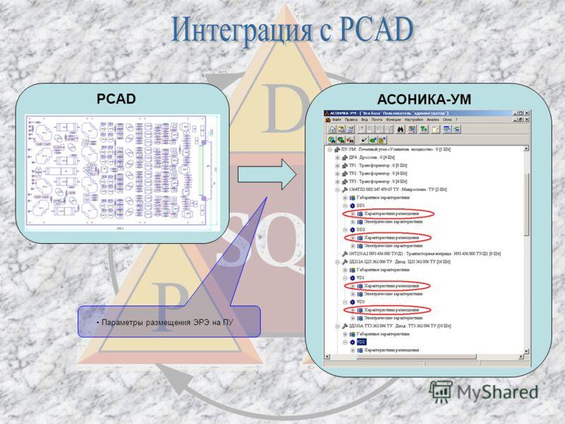PCAD АСОНИКА-УМ Параметры размещения ЭРЭ на ПУ