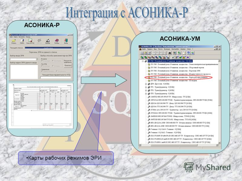 Карты рабочих режимов ЭРИ АСОНИКА-Р АСОНИКА-УМ