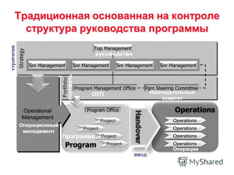Традиционная основанная на контроле структура руководства программы руководство ОУП Наблюдательный комитет Операционный менеджмент стратегия портфель Операции ввод Программа